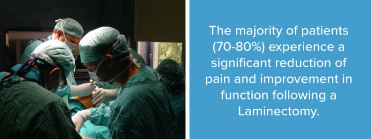 Surgeons operating. 70-80% of patients will experience pain relief after laminectomy.